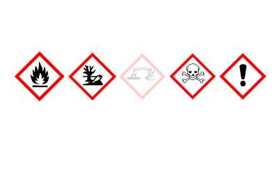 Gefahrstoffsymbole nach GHS