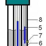 Glasselektrode zur pH-Bestimmung