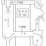 Spruehtrocknung-Analge-Aufbau