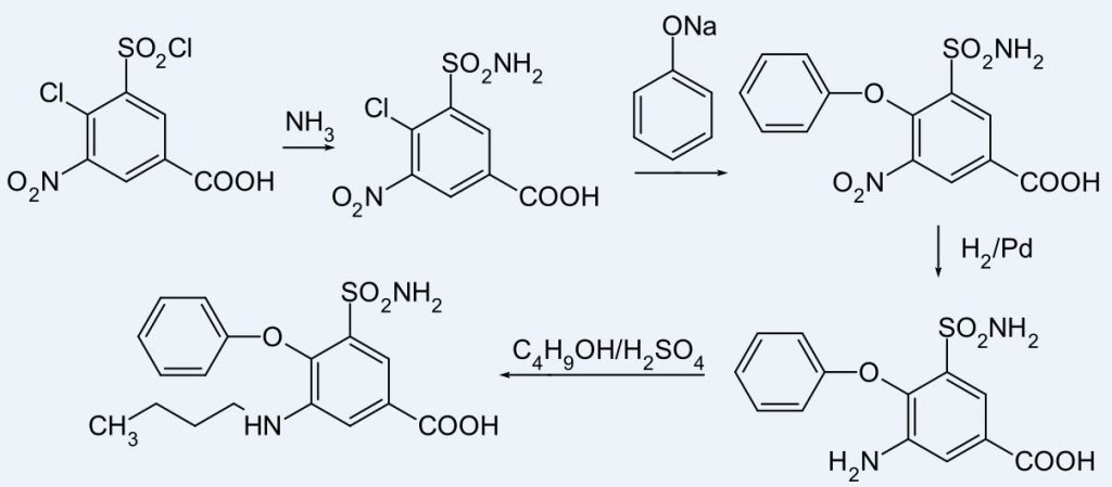 Bumetanid-Synthese