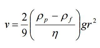Stokes Gleichung