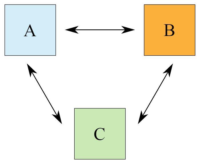 0 Hauptsatz der Thermodynamik