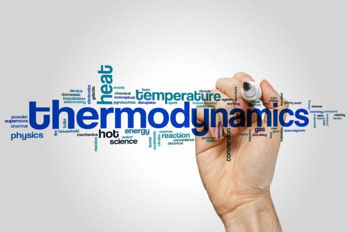 Thermodynamik-Hauptsatz